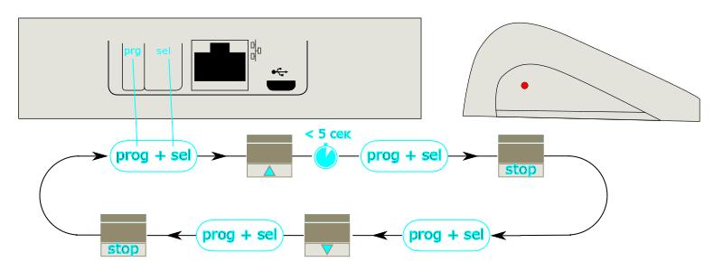 Тестирование привязанных устройств