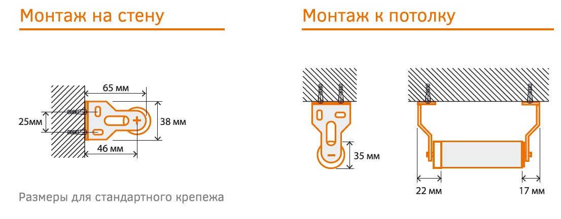 montazhnye razmery rulonnoy shtory akko standart 25