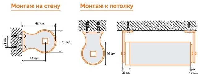 montazhnye razmery rulonnoi shtory AKKO standart 35